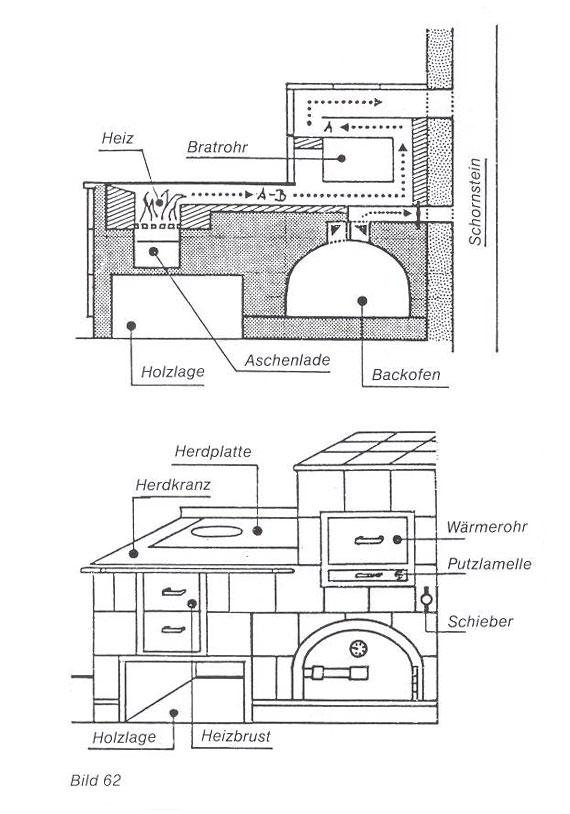 brotbackofen-als-herdeinbau.jpg